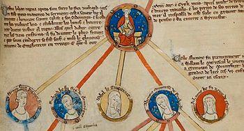 King John Family Tree