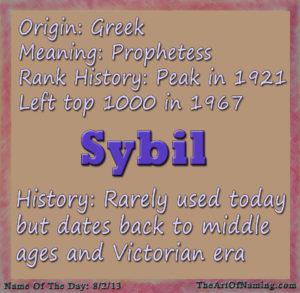 Sybil-medieval-name