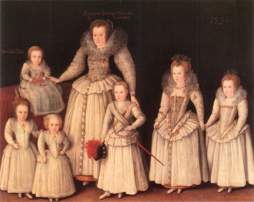 Importance of Family in England during Elizabethan Era