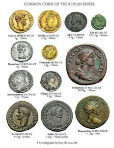 common-roman-coins