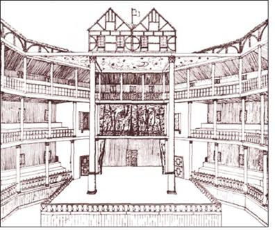 elizabethan-times-curtain-theatre-1