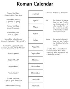 Roman calendar